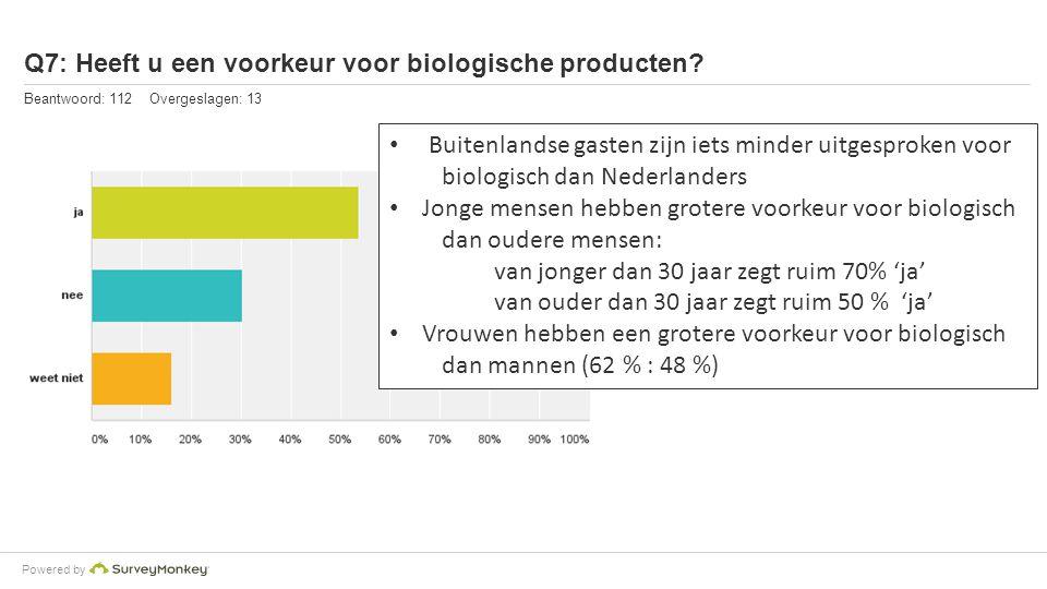 Powered by Q7: Heeft u een voorkeur voor biologische producten.