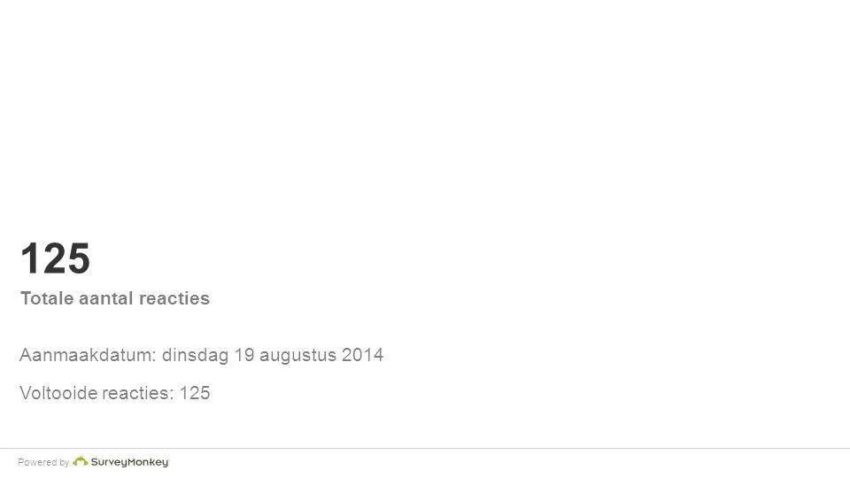 Powered by Aanmaakdatum: dinsdag 19 augustus 2014 125 Totale aantal reacties Voltooide reacties: 125