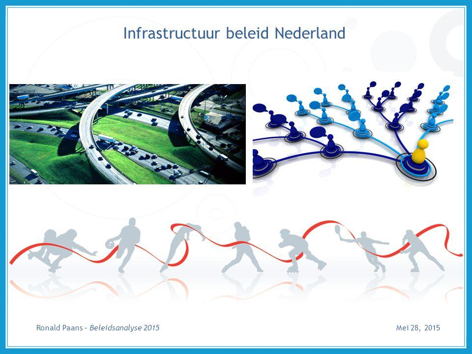 Infrastructuur beleid Nederland Mei 28, 2015Ronald Paans – Beleidsanalyse 2015