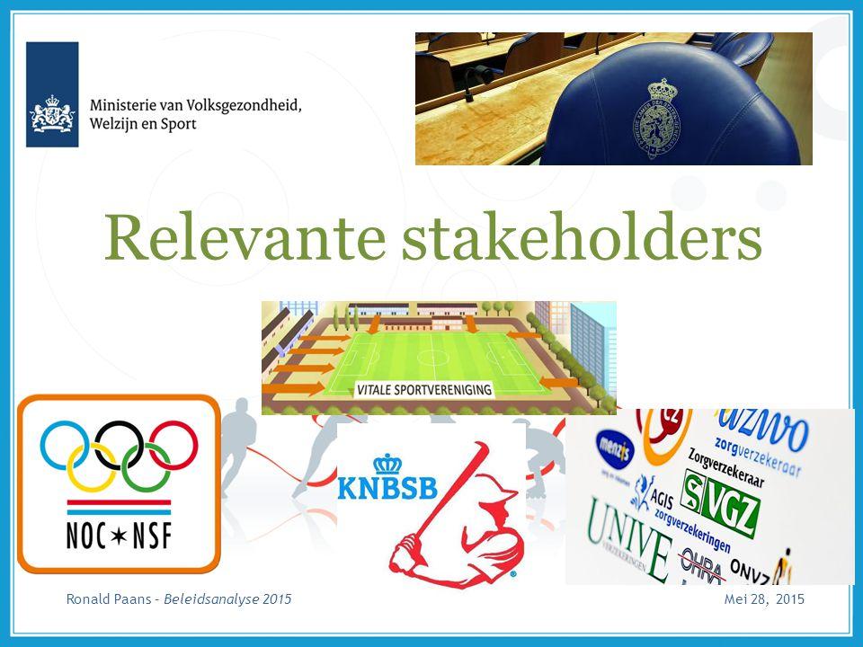 Relevante stakeholders Mei 28, 2015Ronald Paans – Beleidsanalyse 2015