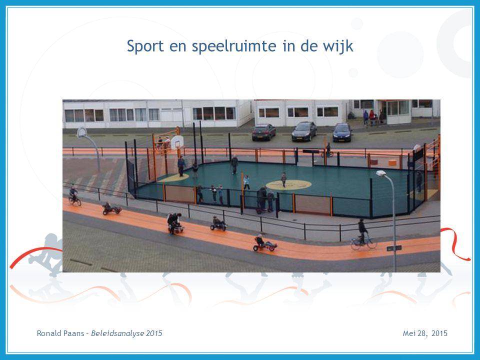 Sport en speelruimte in de wijk Mei 28, 2015Ronald Paans – Beleidsanalyse 2015