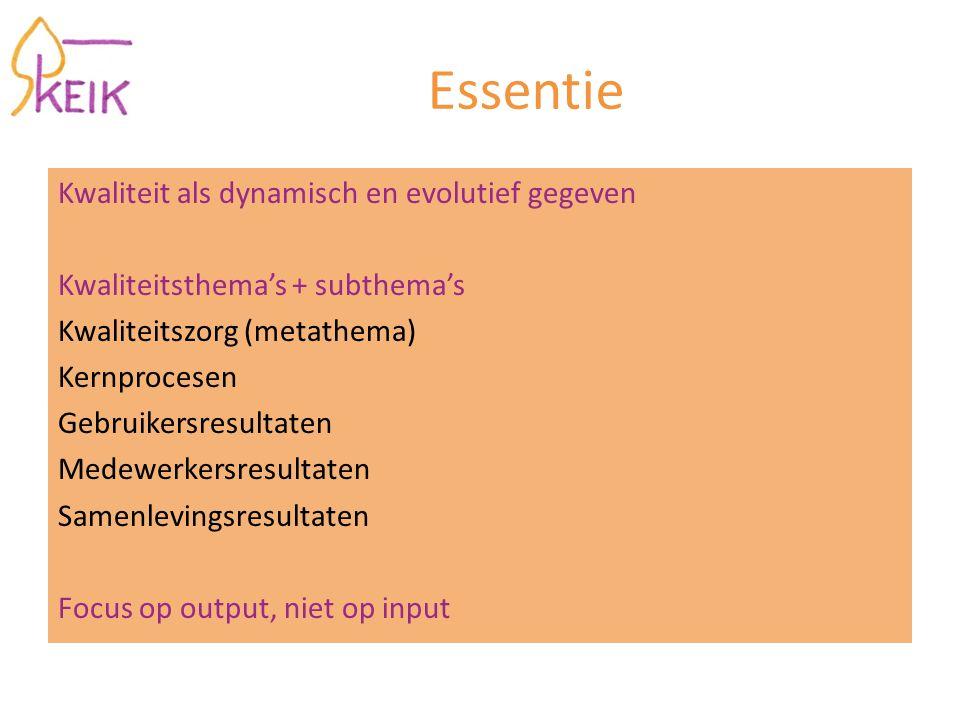 Essentie Kwaliteit als dynamisch en evolutief gegeven Kwaliteitsthema's + subthema's Kwaliteitszorg (metathema) Kernprocesen Gebruikersresultaten Mede