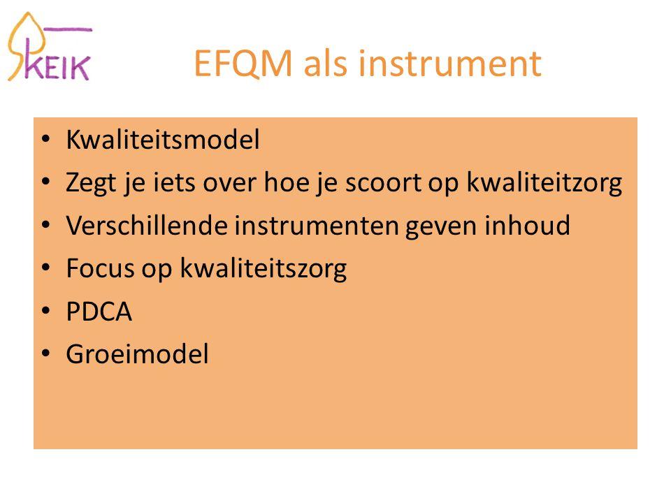 EFQM als instrument Kwaliteitsmodel Zegt je iets over hoe je scoort op kwaliteitzorg Verschillende instrumenten geven inhoud Focus op kwaliteitszorg PDCA Groeimodel