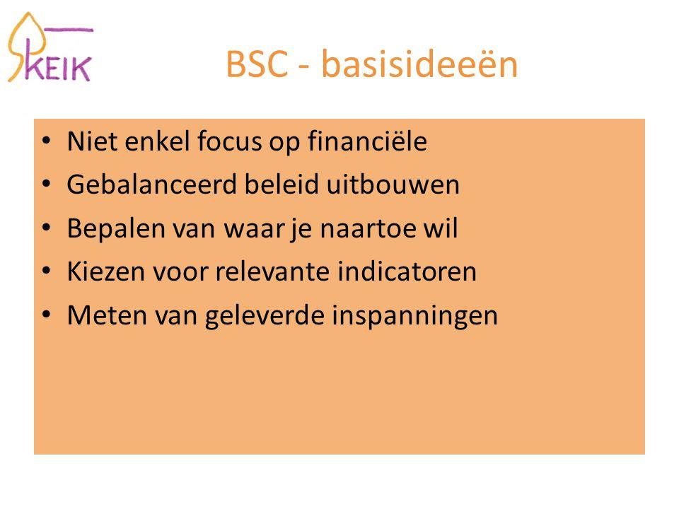 BSC - basisideeën Niet enkel focus op financiële Gebalanceerd beleid uitbouwen Bepalen van waar je naartoe wil Kiezen voor relevante indicatoren Meten van geleverde inspanningen