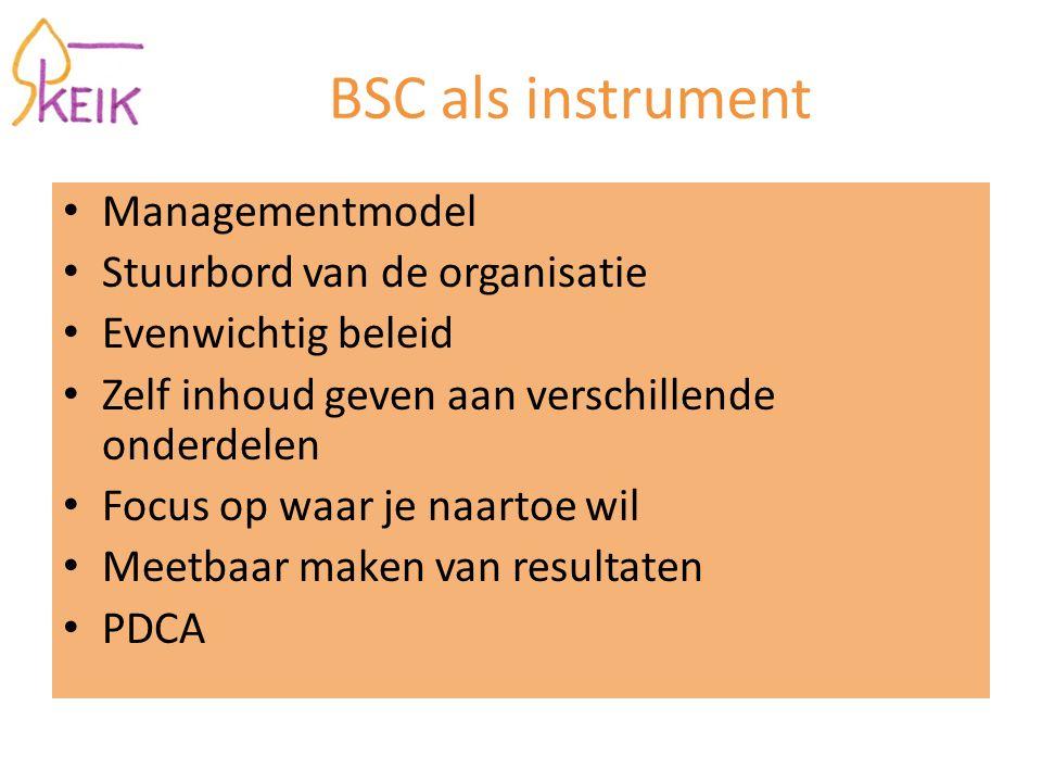 BSC als instrument Managementmodel Stuurbord van de organisatie Evenwichtig beleid Zelf inhoud geven aan verschillende onderdelen Focus op waar je naartoe wil Meetbaar maken van resultaten PDCA