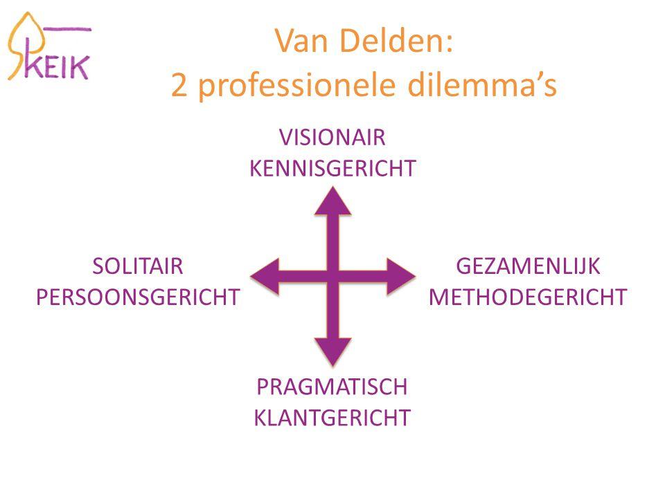 Van Delden: 2 professionele dilemma's VISIONAIR KENNISGERICHT SOLITAIR PERSOONSGERICHT GEZAMENLIJK METHODEGERICHT PRAGMATISCH KLANTGERICHT
