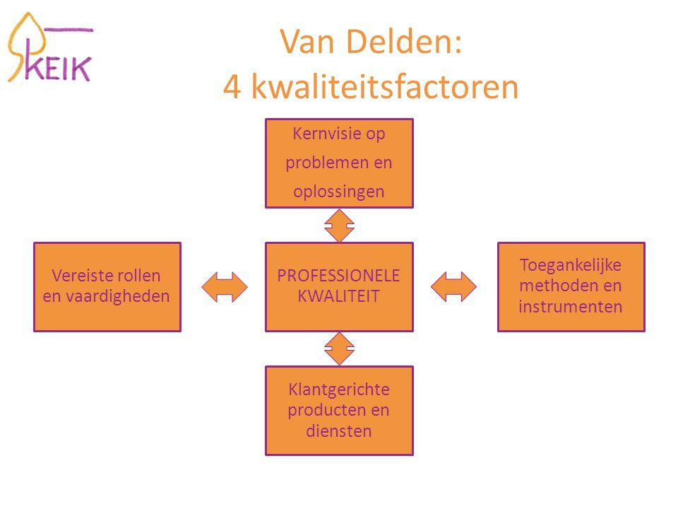 Van Delden: 4 kwaliteitsfactoren PROFESSIONELE KWALITEIT Kernvisie op problemen en oplossingen Toegankelijke methoden en instrumenten Klantgerichte producten en diensten Vereiste rollen en vaardigheden