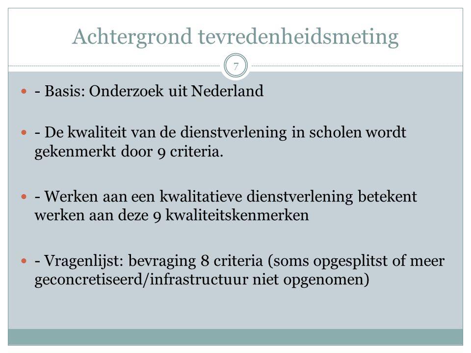Achtergrond tevredenheidsmeting - Basis: Onderzoek uit Nederland - De kwaliteit van de dienstverlening in scholen wordt gekenmerkt door 9 criteria.