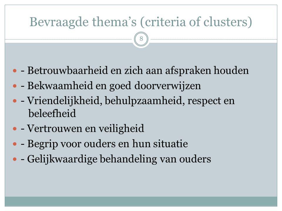 Bevraagde thema's (criteria of clusters) - Betrouwbaarheid en zich aan afspraken houden - Bekwaamheid en goed doorverwijzen - Vriendelijkheid, behulpzaamheid, respect en beleefheid - Vertrouwen en veiligheid - Begrip voor ouders en hun situatie - Gelijkwaardige behandeling van ouders 8