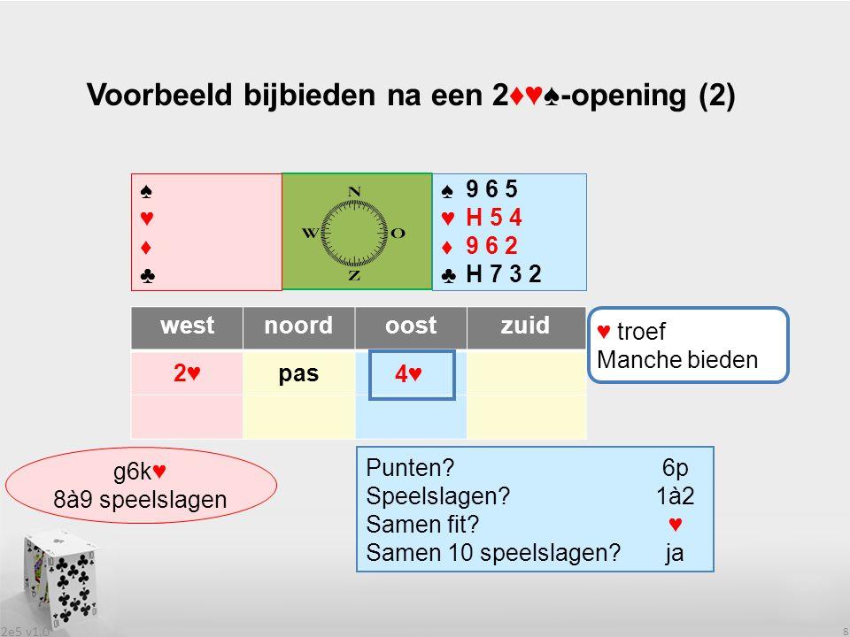 2e5 v1.0 8 Voorbeeld bijbieden na een 2♦♥♠-opening (2) westnoordoostzuid 2♥2♥pas .