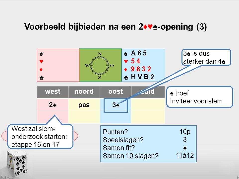 2e5 v1.0 9 Voorbeeld bijbieden na een 2♦♥♠-opening (3) westnoordoostzuid 2♠2♠pas .