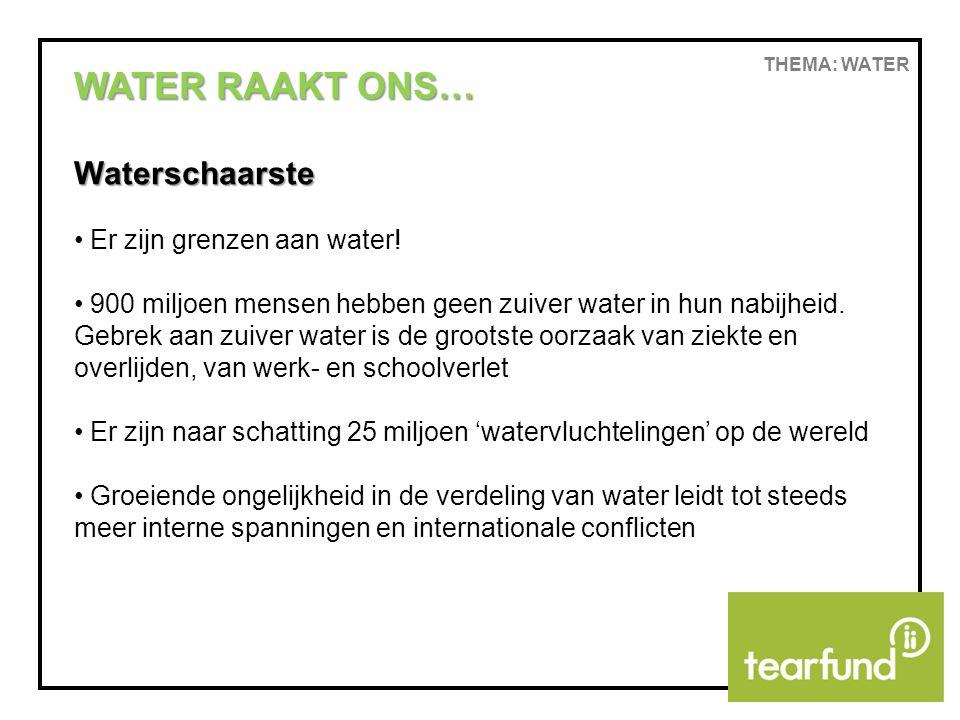 THEMA: WATER WATER RAAKT ONS… Waterschaarste Er zijn grenzen aan water.