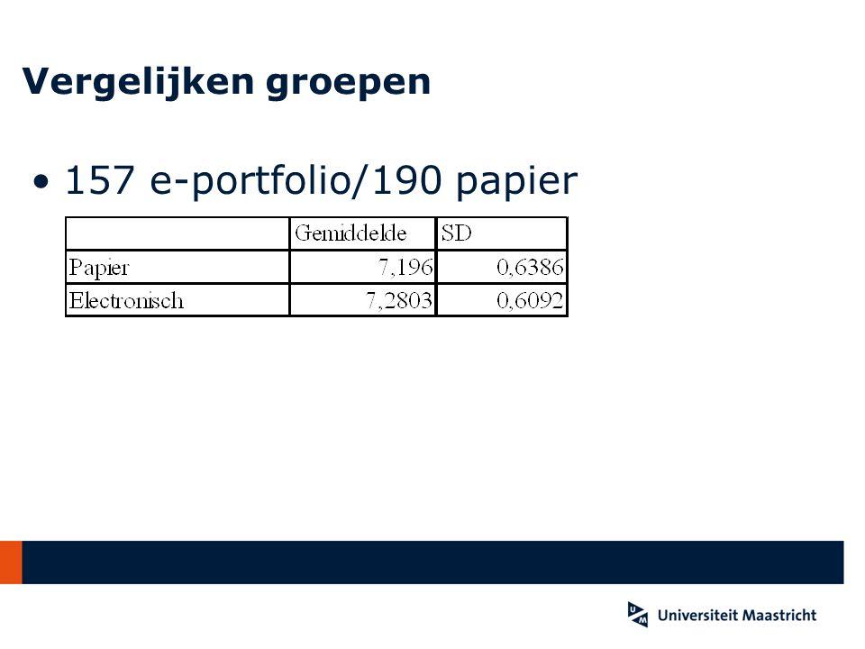 Vergelijken groepen 157 e-portfolio/190 papier