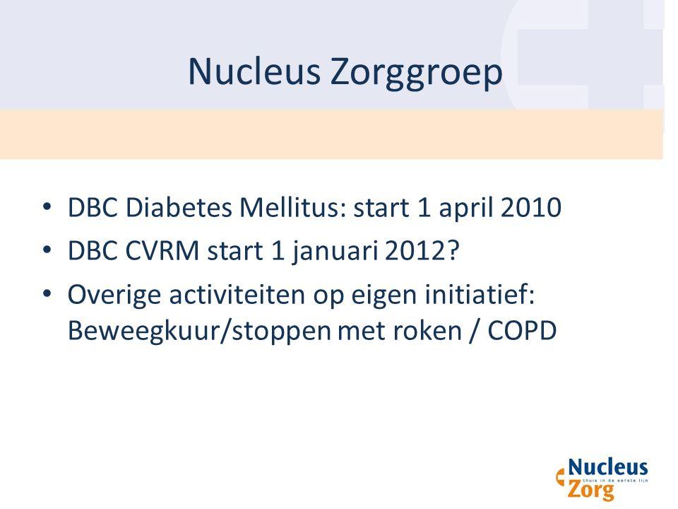 Nucleus Zorggroep DBC Diabetes Mellitus: start 1 april 2010 DBC CVRM start 1 januari 2012? Overige activiteiten op eigen initiatief: Beweegkuur/stoppe