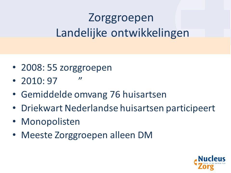 """Zorggroepen Landelijke ontwikkelingen 2008: 55 zorggroepen 2010: 97 """" Gemiddelde omvang 76 huisartsen Driekwart Nederlandse huisartsen participeert Mo"""
