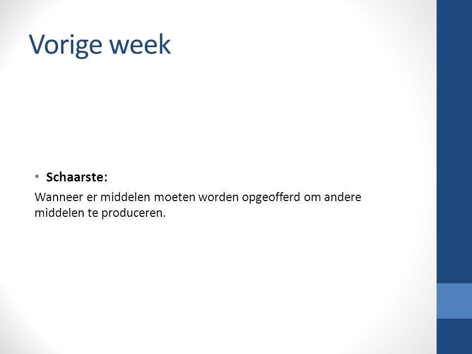Vorige week Schaarste: Wanneer er middelen moeten worden opgeofferd om andere middelen te produceren.