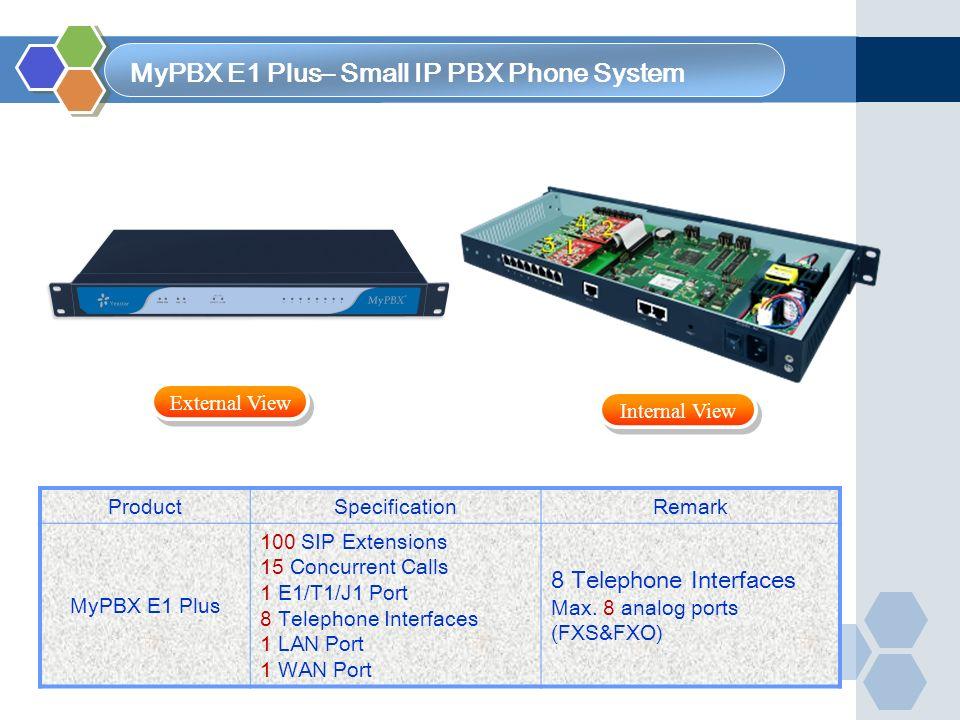 ProductSpecificationRemark MyPBX E1 Plus 100 SIP Extensions 15 Concurrent Calls 1 E1/T1/J1 Port 8 Telephone Interfaces 1 LAN Port 1 WAN Port 8 Telepho