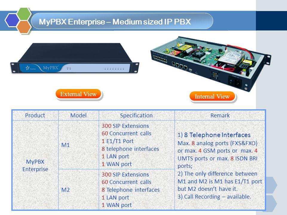 ProductModelSpecificationRemark MyPBX Enterprise M1 300 SIP Extensions 60 Concurrent calls 1 E1/T1 Port 8 telephone interfaces 1 LAN port 1 WAN port 1