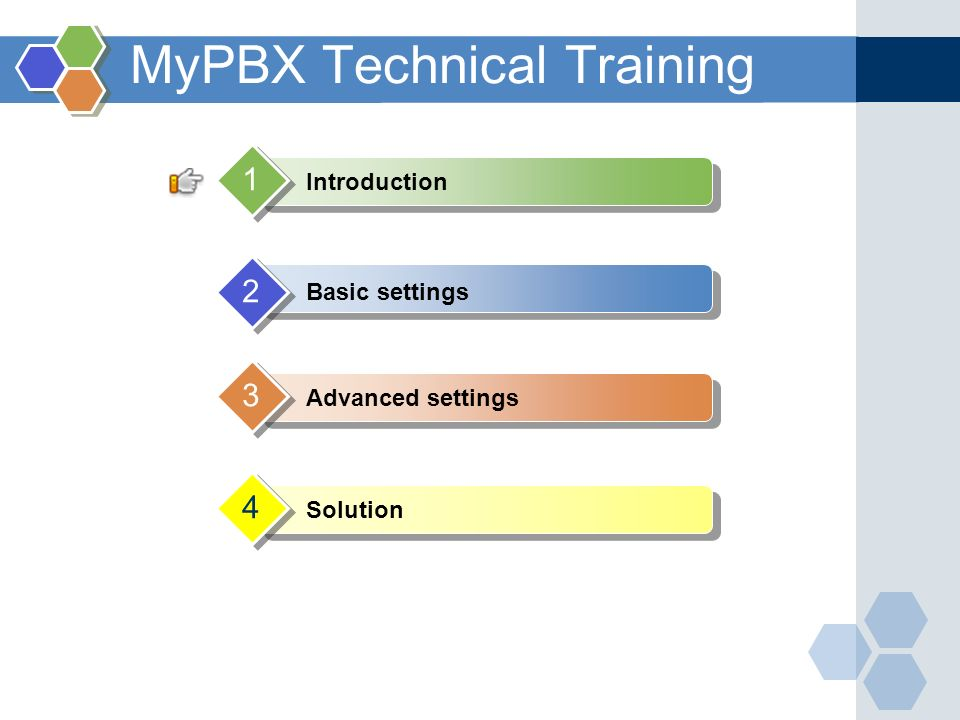MyPBX Technical Training Introduction 1 Advanced settings 3 Basic settings 2 Solution 4