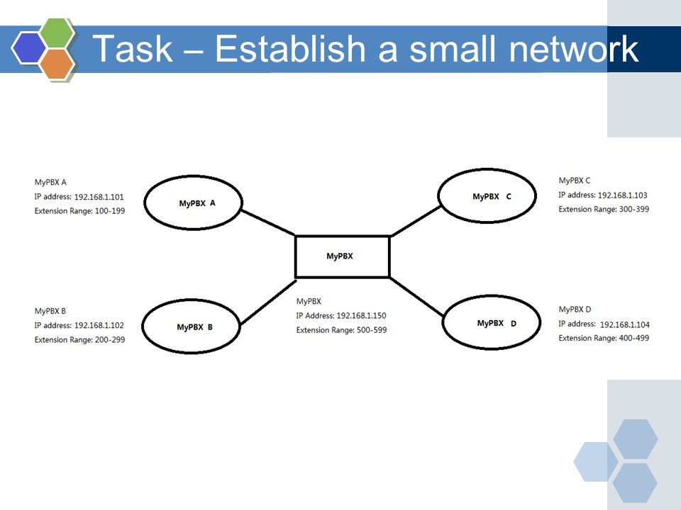 Task – Establish a small network