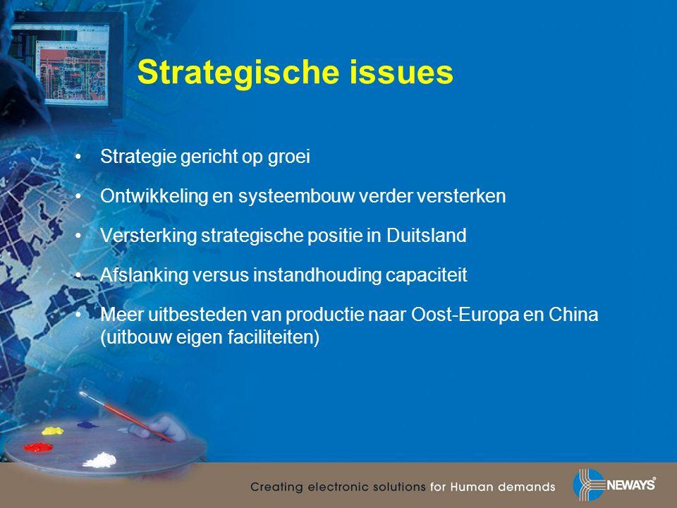 Strategische issues Strategie gericht op groei Ontwikkeling en systeembouw verder versterken Versterking strategische positie in Duitsland Afslanking versus instandhouding capaciteit Meer uitbesteden van productie naar Oost-Europa en China (uitbouw eigen faciliteiten)