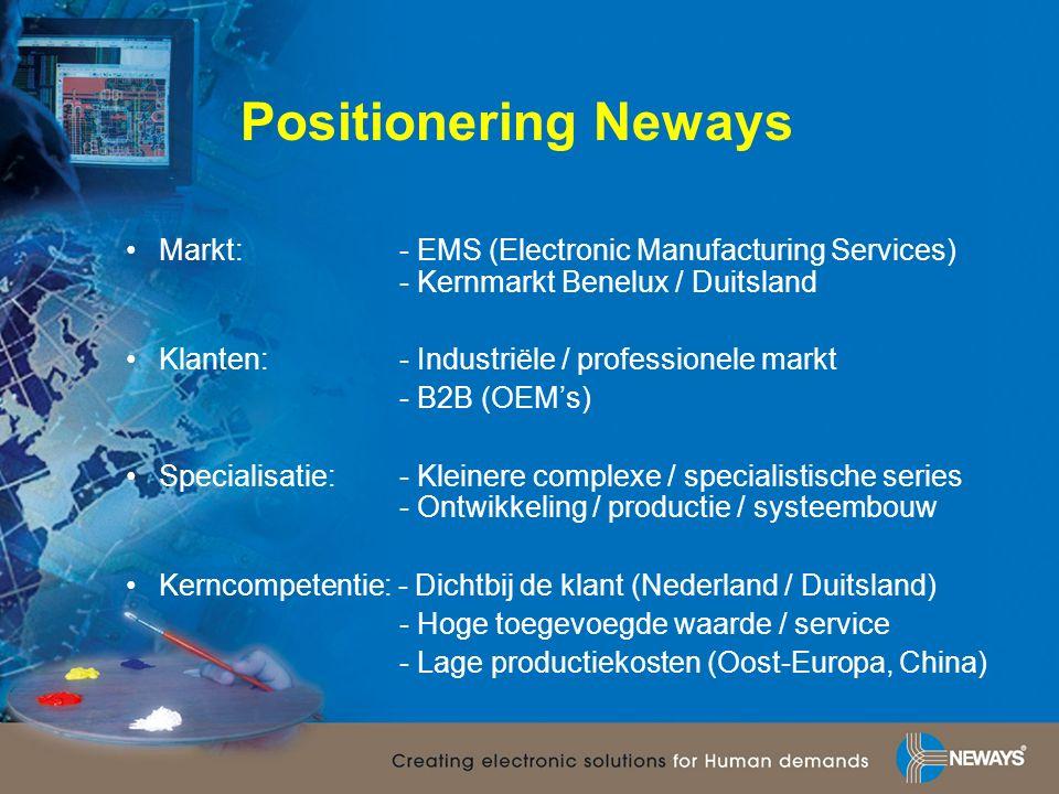 Positionering Neways Markt: - EMS (Electronic Manufacturing Services) - Kernmarkt Benelux / Duitsland Klanten: - Industriële / professionele markt - B2B (OEM's) Specialisatie: - Kleinere complexe / specialistische series - Ontwikkeling / productie / systeembouw Kerncompetentie: - Dichtbij de klant (Nederland / Duitsland) - Hoge toegevoegde waarde / service - Lage productiekosten (Oost-Europa, China)