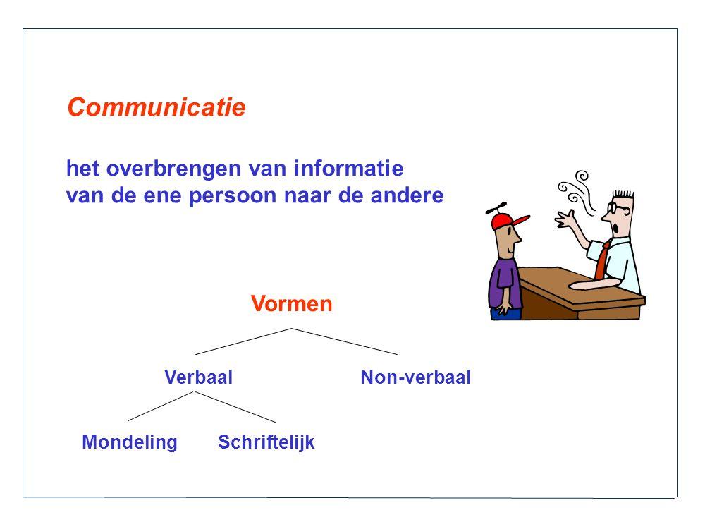Communicatie het overbrengen van informatie van de ene persoon naar de andere Vormen Verbaal Non-verbaal Mondeling Schriftelijk