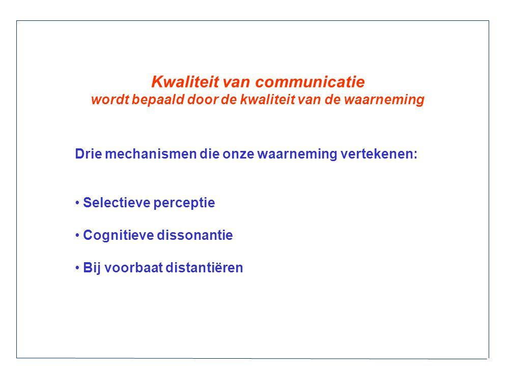 Kwaliteit van communicatie wordt bepaald door de kwaliteit van de waarneming Drie mechanismen die onze waarneming vertekenen: Selectieve perceptie Cog