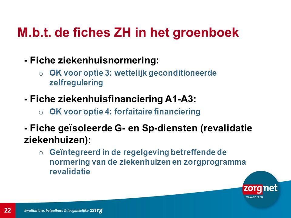 22 M.b.t. de fiches ZH in het groenboek - Fiche ziekenhuisnormering: o OK voor optie 3: wettelijk geconditioneerde zelfregulering - Fiche ziekenhuisfi