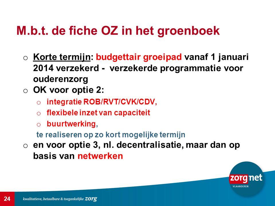 24 M.b.t. de fiche OZ in het groenboek o Korte termijn: budgettair groeipad vanaf 1 januari 2014 verzekerd - verzekerde programmatie voor ouderenzorg