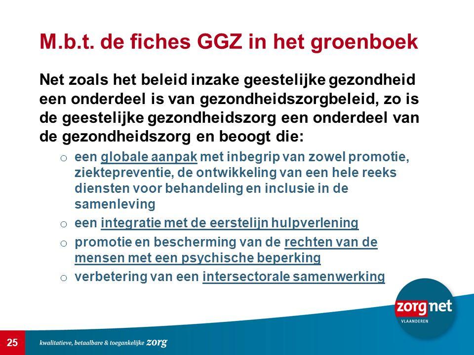 25 M.b.t. de fiches GGZ in het groenboek Net zoals het beleid inzake geestelijke gezondheid een onderdeel is van gezondheidszorgbeleid, zo is de geest