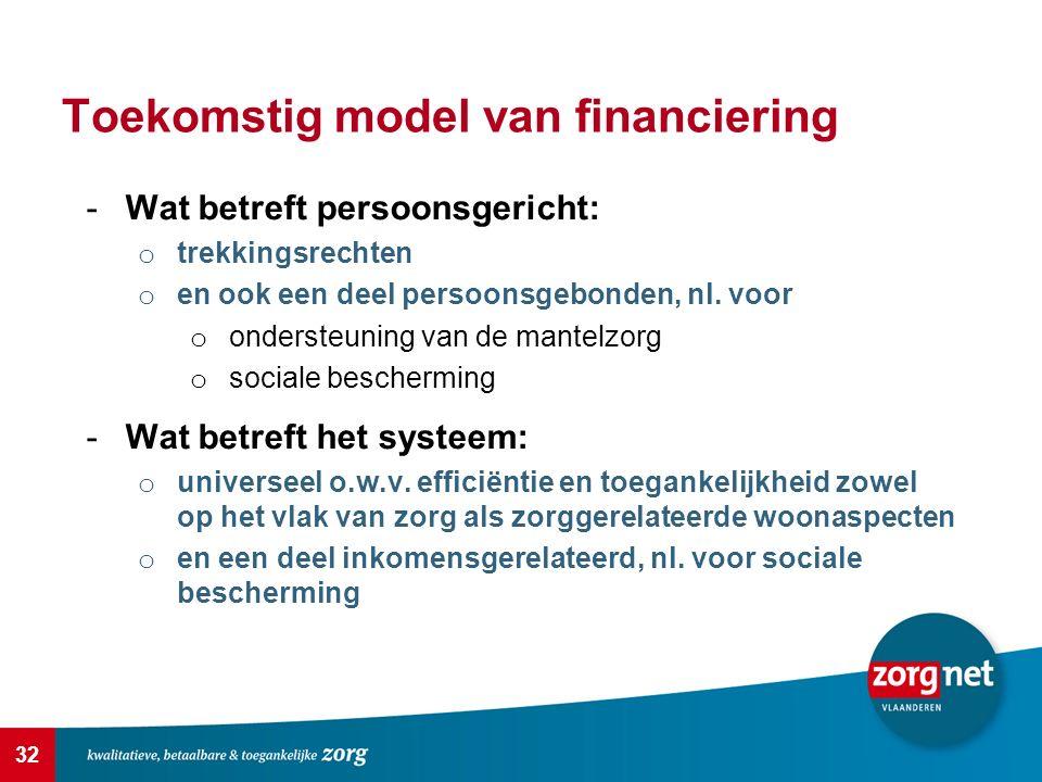32 Toekomstig model van financiering -Wat betreft persoonsgericht: o trekkingsrechten o en ook een deel persoonsgebonden, nl. voor o ondersteuning van