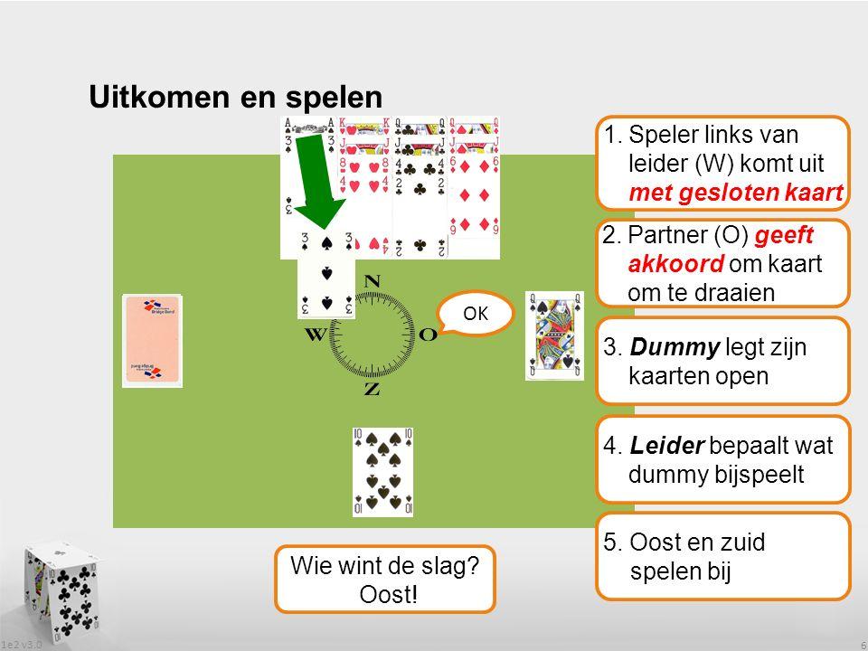 Uitkomen en spelen 1.Speler links van leider (W) komt uit met gesloten kaart 5. Oost en zuid spelen bij leider 3. Dummy legt zijn kaarten open 4. Leid