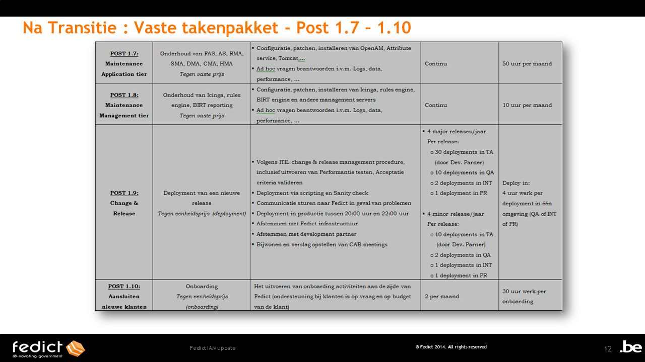 12 © Fedict 2014. All rights reserved Fedict IAM update Na Transitie : Vaste takenpakket - Post 1.7 – 1.10
