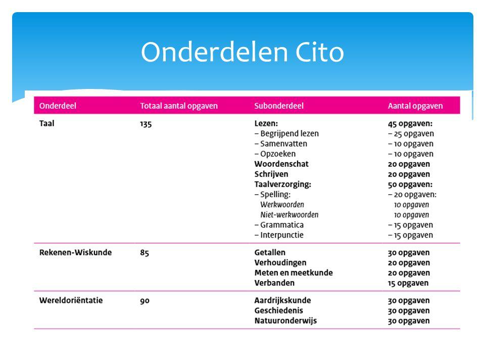 Onderdelen Cito