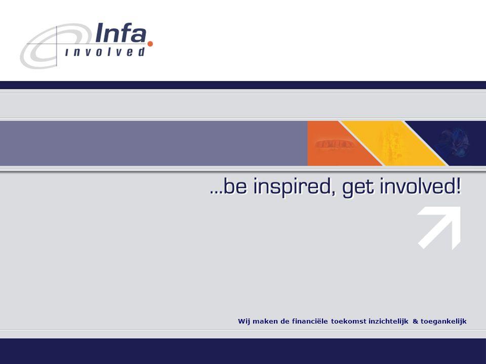 Wij maken de financiële toekomst inzichtelijk & toegankelijk