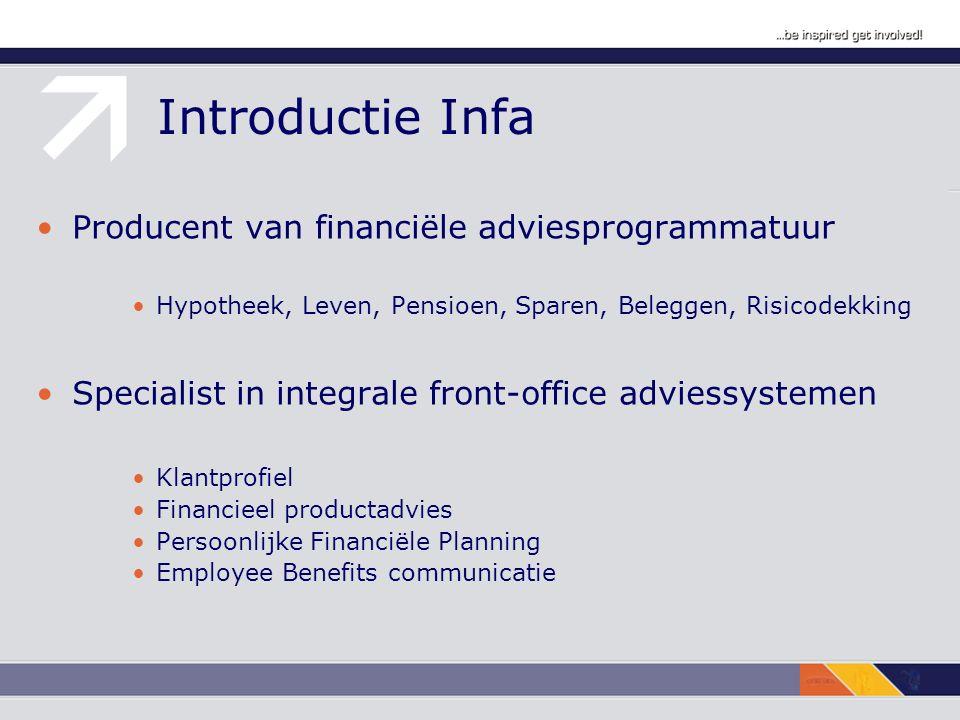Introductie Infa Producent van financiële adviesprogrammatuur Hypotheek, Leven, Pensioen, Sparen, Beleggen, Risicodekking Specialist in integrale fron