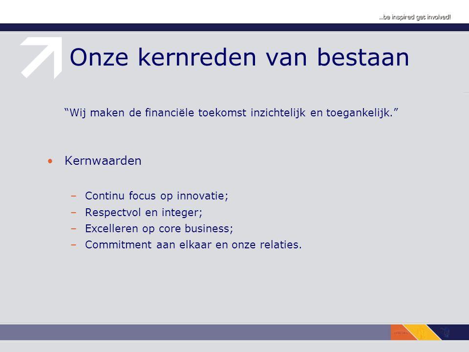 Wij maken de financiële toekomst inzichtelijk en toegankelijk. Kernwaarden –Continu focus op innovatie; –Respectvol en integer; –Excelleren op core business; –Commitment aan elkaar en onze relaties.