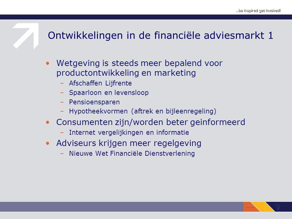 Ontwikkelingen in de financiële adviesmarkt 1 Wetgeving is steeds meer bepalend voor productontwikkeling en marketing –Afschaffen Lijfrente –Spaarloon
