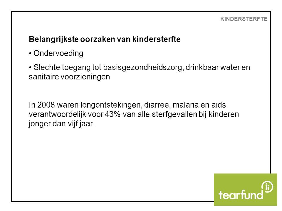 Belangrijkste oorzaken van kindersterfte Ondervoeding Slechte toegang tot basisgezondheidszorg, drinkbaar water en sanitaire voorzieningen In 2008 waren longontstekingen, diarree, malaria en aids verantwoordelijk voor 43% van alle sterfgevallen bij kinderen jonger dan vijf jaar.