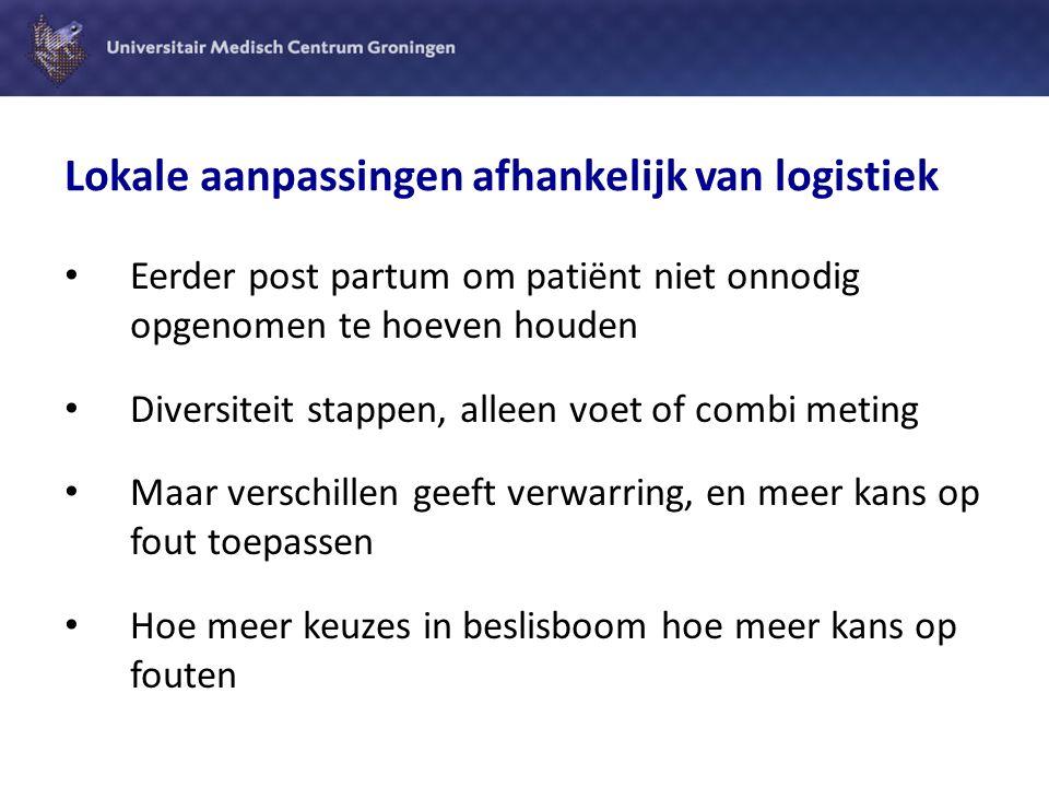 Zuurstof saturatiescreening in Nederland In Nederland verloskundige zorg duidelijk anders georganiseerd Thuis bevallingen (30%) 24 uur postpartum 70% pasgeborenen thuis en daarmee verantwoordelijkheid voor moeder en kind in veel gevallen bij 1 e lijns verloskundigen