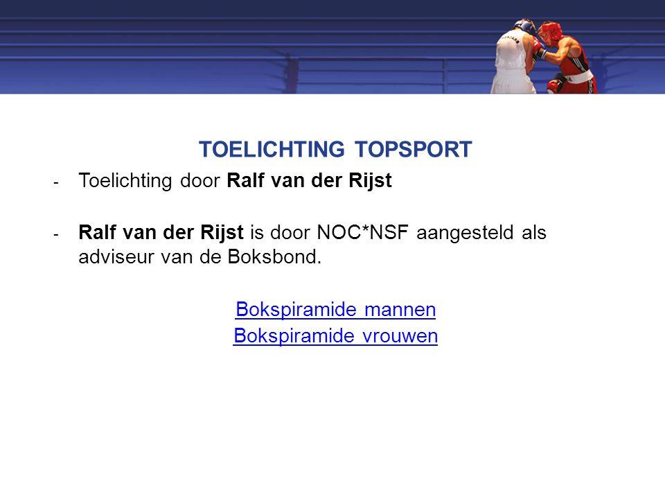 TOELICHTING TOPSPORT  Toelichting door Ralf van der Rijst  Ralf van der Rijst is door NOC*NSF aangesteld als adviseur van de Boksbond.