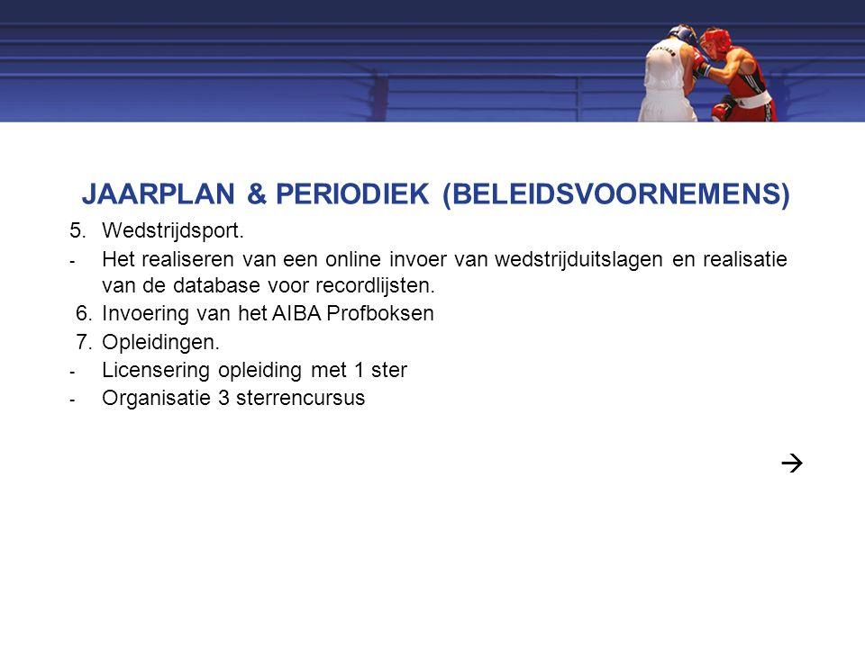 JAARPLAN & PERIODIEK (BELEIDSVOORNEMENS) 5.Wedstrijdsport.