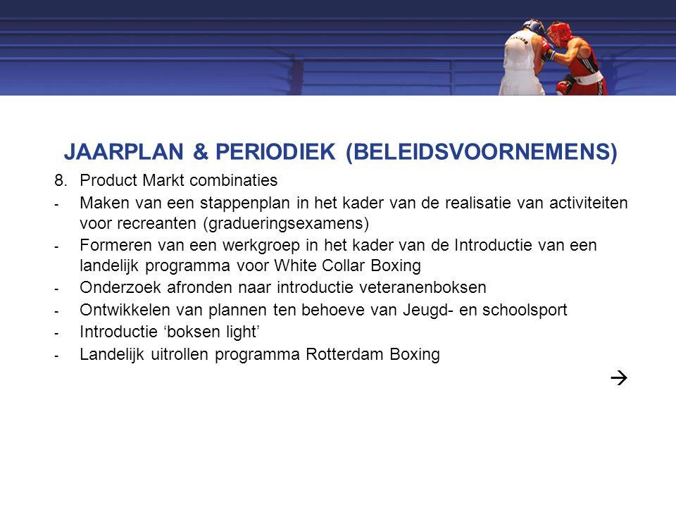JAARPLAN & PERIODIEK (BELEIDSVOORNEMENS) 8.Product Markt combinaties  Maken van een stappenplan in het kader van de realisatie van activiteiten voor recreanten (gradueringsexamens)  Formeren van een werkgroep in het kader van de Introductie van een landelijk programma voor White Collar Boxing  Onderzoek afronden naar introductie veteranenboksen  Ontwikkelen van plannen ten behoeve van Jeugd- en schoolsport  Introductie 'boksen light'  Landelijk uitrollen programma Rotterdam Boxing 