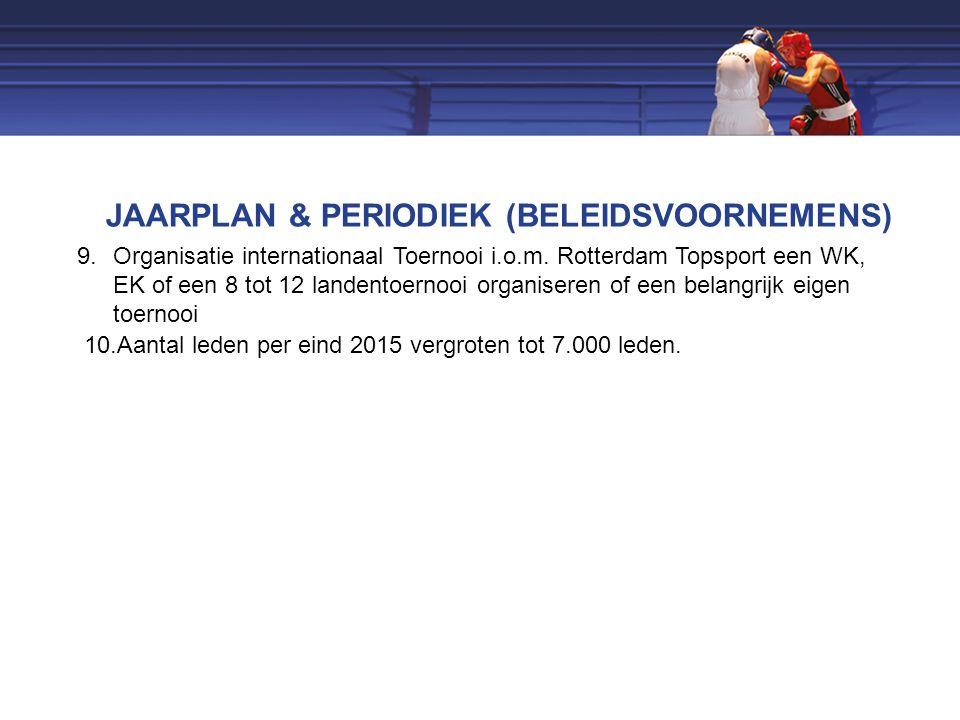 JAARPLAN & PERIODIEK (BELEIDSVOORNEMENS) 9.Organisatie internationaal Toernooi i.o.m.