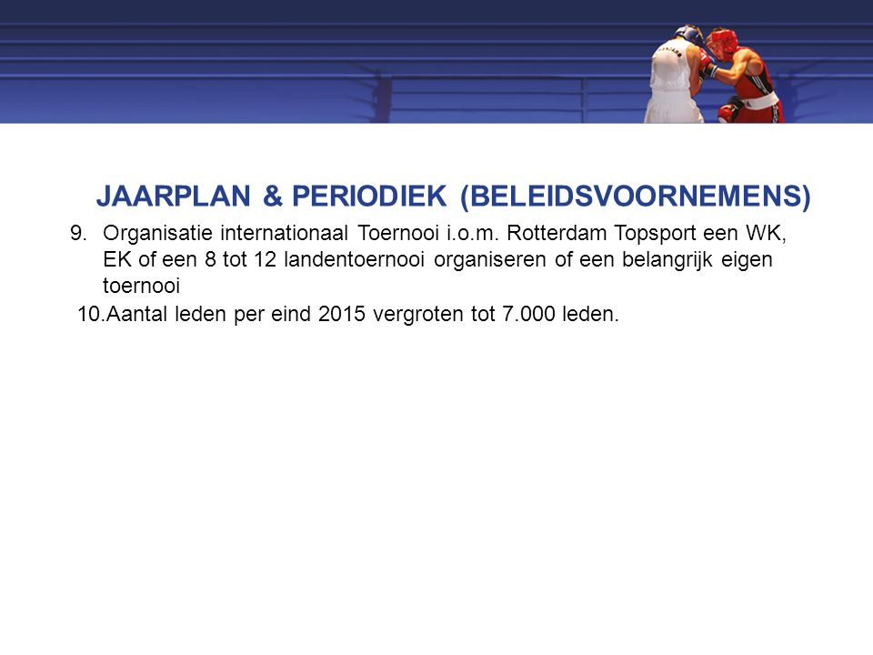 JAARPLAN & PERIODIEK (BELEIDSVOORNEMENS) 9.Organisatie internationaal Toernooi i.o.m. Rotterdam Topsport een WK, EK of een 8 tot 12 landentoernooi org