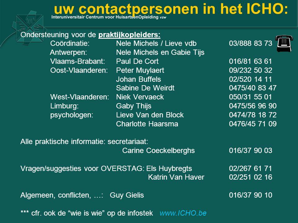 uw contactpersonen in het ICHO: Ondersteuning voor de praktijkopleiders: Coördinatie: Nele Michels / Lieve vdb03/888 83 73 Antwerpen: Nele Michels en