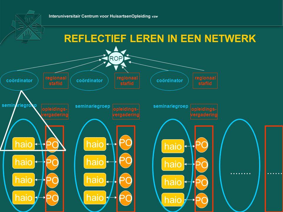 REFLECTIEF LEREN IN EEN NETWERK haio PO coördinator seminariegroep opleidings- vergadering seminariegroep coördinator regionaal staflid ROP...........