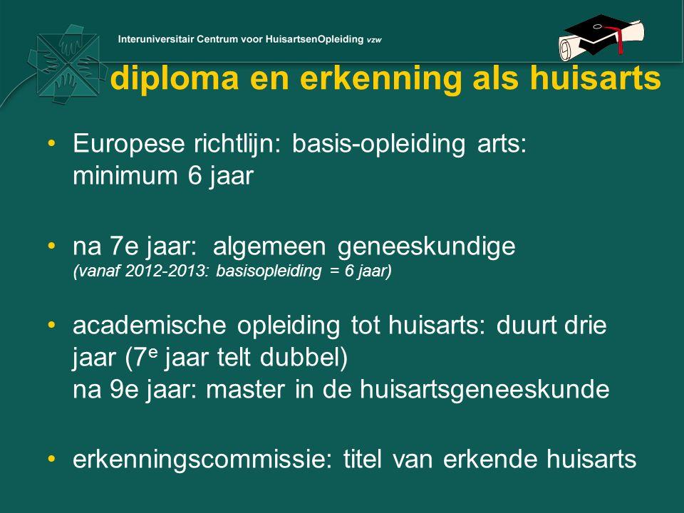 diploma en erkenning als huisarts Europese richtlijn: basis-opleiding arts: minimum 6 jaar na 7e jaar: algemeen geneeskundige (vanaf 2012-2013: basiso