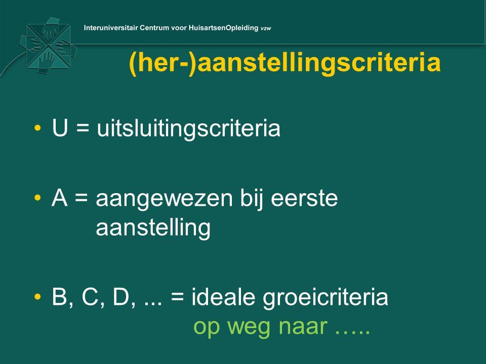 (her-)aanstellingscriteria U = uitsluitingscriteria A = aangewezen bij eerste aanstelling B, C, D,... = ideale groeicriteria op weg naar …..